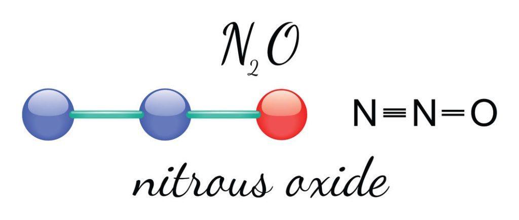 Nitrous Oxide, Pain Reliver